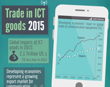 ICT goods trade in 2015