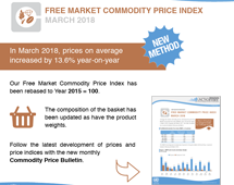 Commodity prices - March 2018