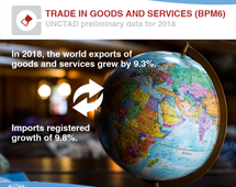 Goods and services (BPM6 basis), 2018