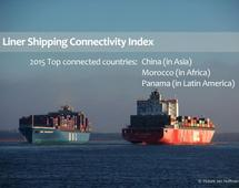 Liner Shipping Connectivity Index in 2015