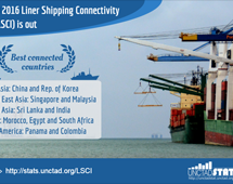 Liner Shipping Connectivity Index in 2016